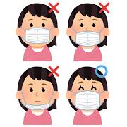 マスクの正しい付け方